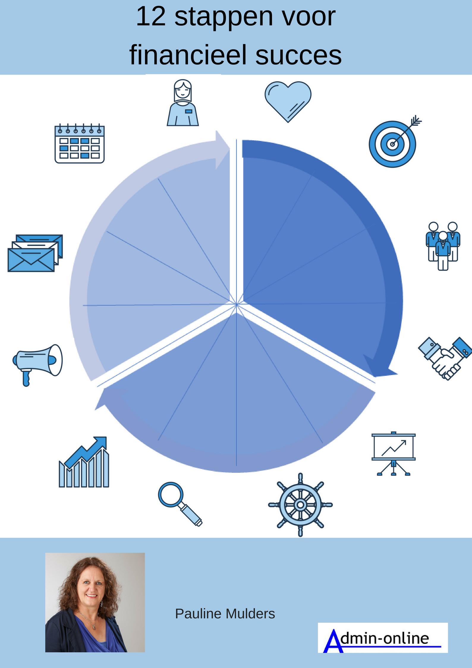 Gratis online workshop: 12 groeikansen voor meer winst met je eigen bedrijf